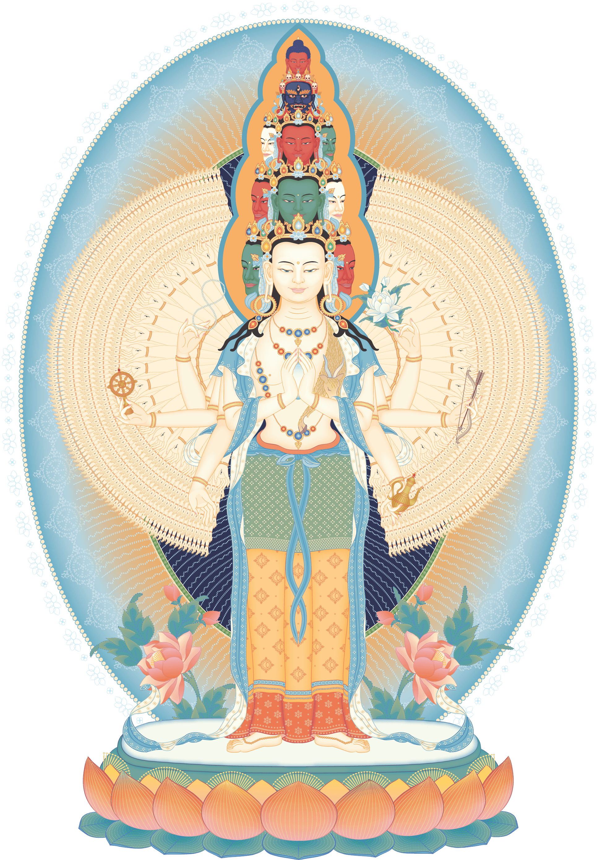 Avalokiteshvara (1000-armed) 2 (1)